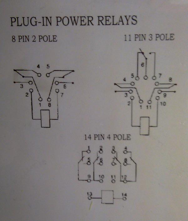imo 8 pin relay wiring diagram somurich com freightliner tail light diagram imo 8 pin relay wiring diagram ba01 din rail relay base 8 pin octalrh