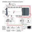 Labgear LDU608G 8 Way Signal Distribution Amplifier Home Distribution Unit for TV/Audio/DAB/Sky/CCTV/UHF