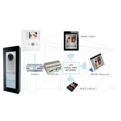 BPT XIP Video Kit for Door Monitoring with White Agata Color Monitor and Black Thangram Entry Panel