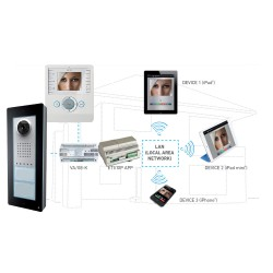 BPT XIP White Video Kit for Door Monitoring with Perla Color Monitor and Thangram Entry Panel
