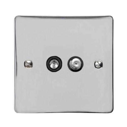 Satellite/TV Socket