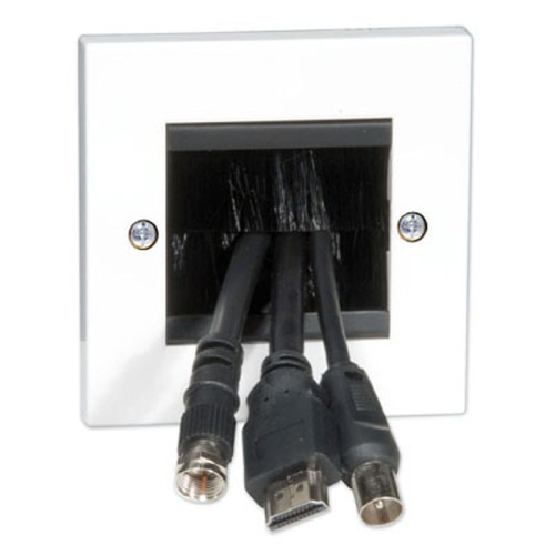 2 Module Wide Cable Entry / Exit Face Plate Single Width Euro Module
