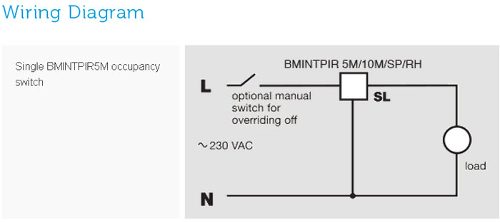 batten mounted pir occupancy switch with intelligent photocell 5m version bpir5m danlers