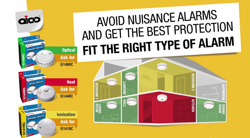 Avoid any nuisance alarms and get the best protection at home from fire, smoke, or heat. Smoke alarms have different sensors to detect different fire types. Fit the right type of sensor and fit the right type of alarm!