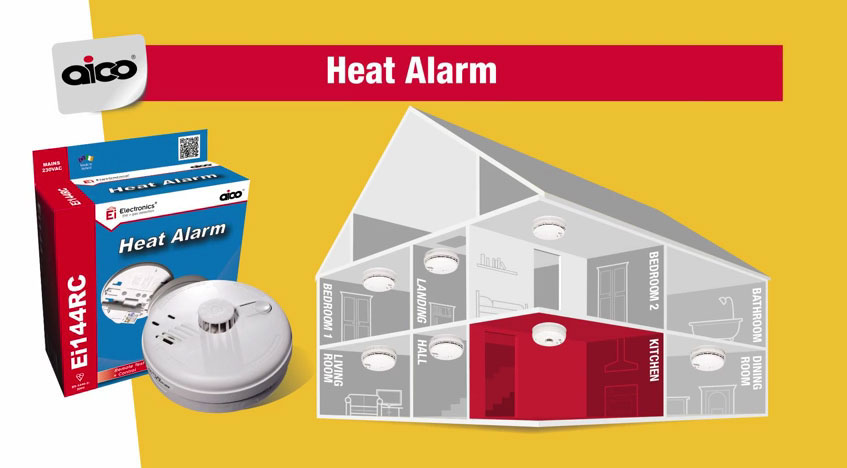 Where to install the Heat Alarms?