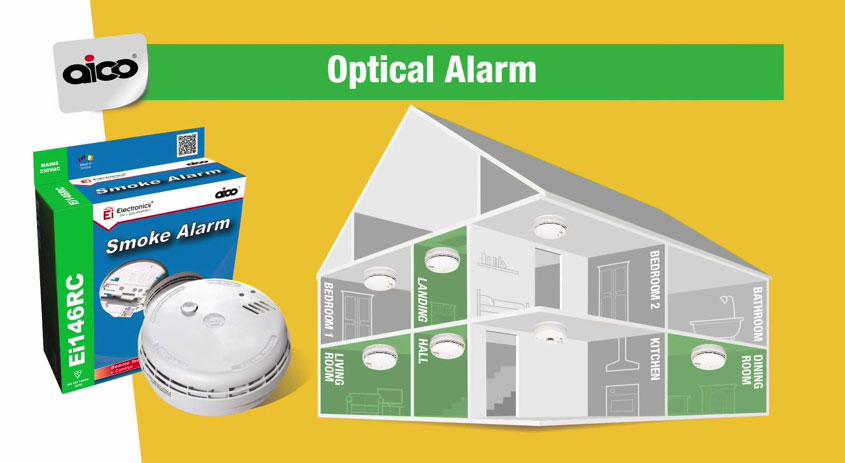 Where to install Optical Smoke Alarms?