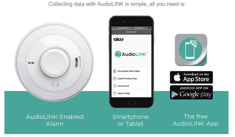 Based on real time facts, you can take real time action! With the help of Aico AudioLINK you can...