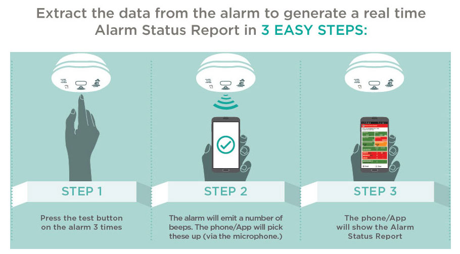 Extracting the data from the AudioLINK enabled alarms in order to generate a real time Alarm Status Report is easy in three simple steps.