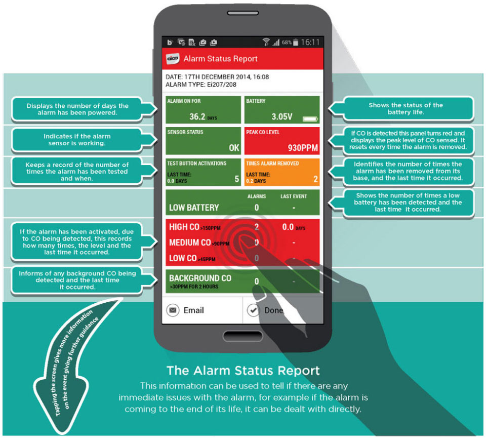 The Alarm Status Report generated by the app with AudioLINK will be for the life of the alarm so far; it is colour coded in order to identify the urgency of any issues. Some of the items indicated by the Alarm Status Report are...
