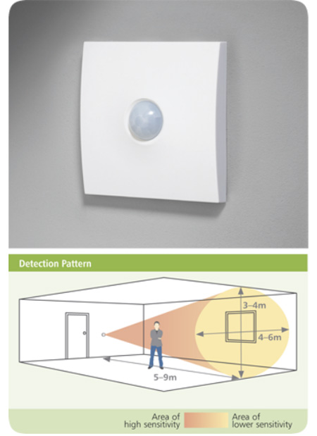 The Cp Electronics Pds Prm Wall Pir Presence Detector No